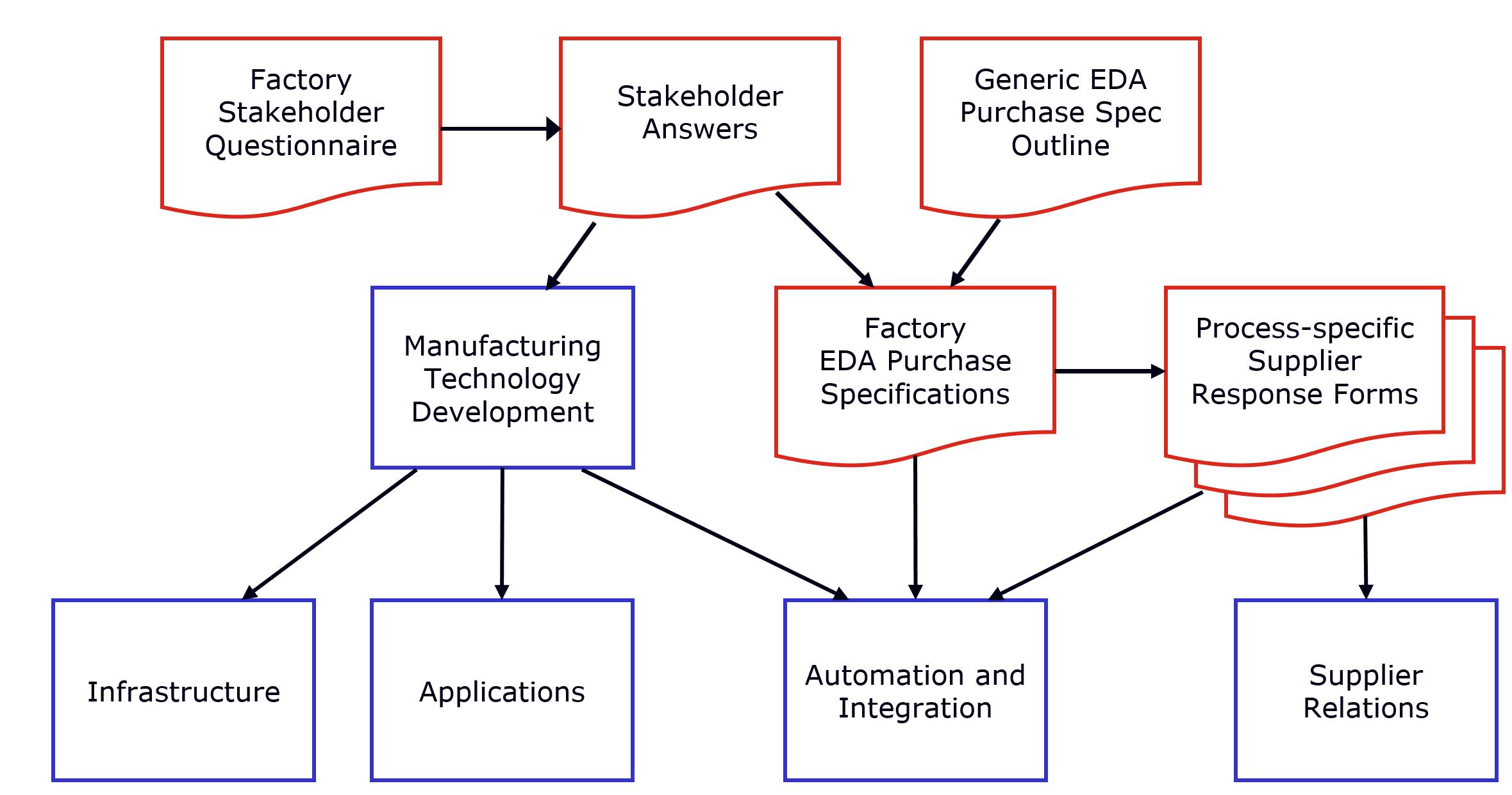 EDA_apps_benefits_2.png