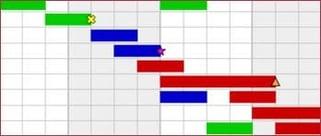 gantt-chart-cimetrix