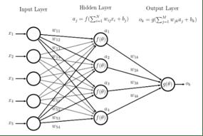 machine-learning1.1
