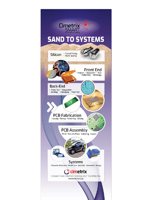 sand-to-systemspdf-1