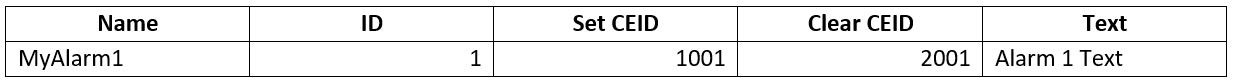 secsgem-documentation-3