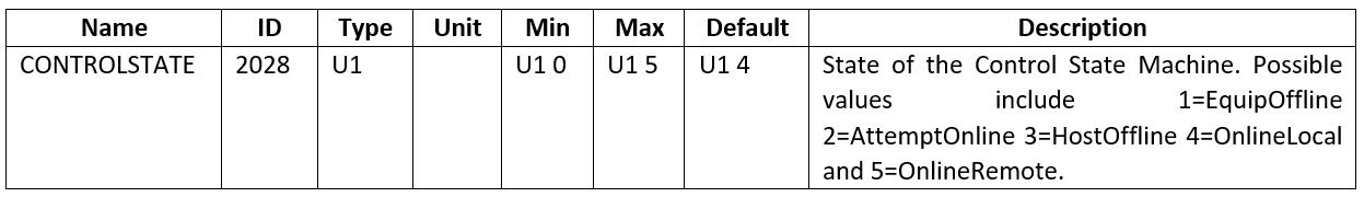 secsgem-documentation-5