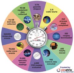 Gigafactory-minute-2020-thumbnail