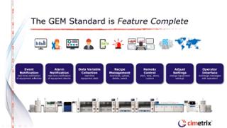 Overview-GEM-standard-7