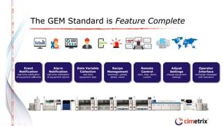Overview of GEM Standards