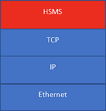 secsgem protocol layer image